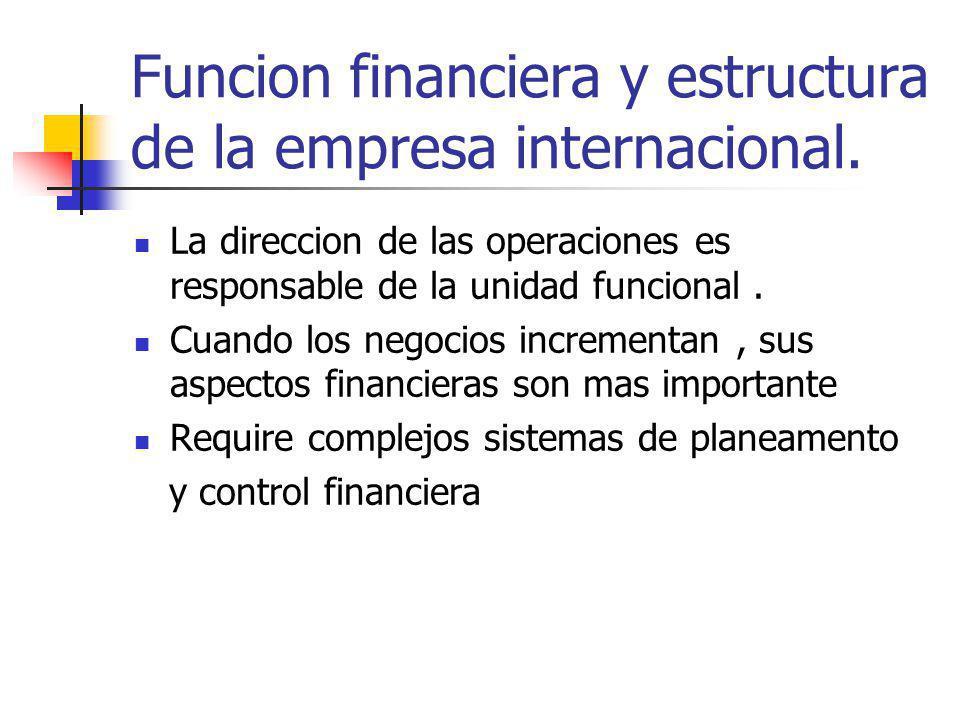 Funcion financiera y estructura de la empresa internacional. La direccion de las operaciones es responsable de la unidad funcional. Cuando los negocio