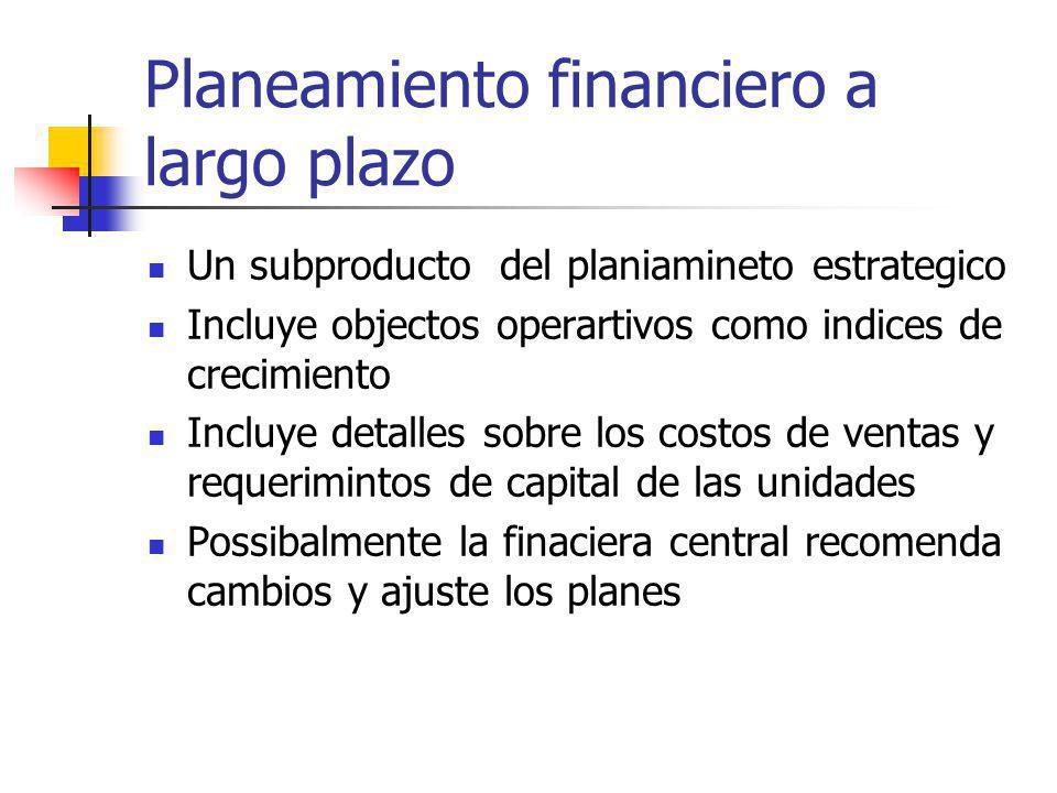 Planeamiento financiero a largo plazo Un subproducto del planiamineto estrategico Incluye objectos operartivos como indices de crecimiento Incluye det