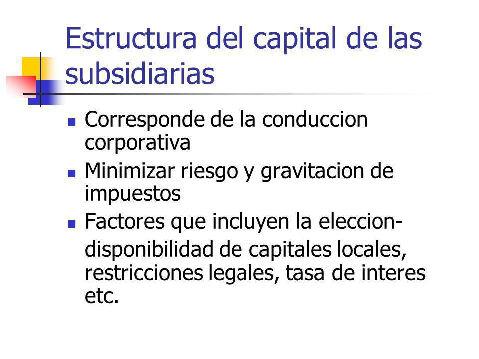 Estructura del capital de las subsidiarias Corresponde de la conduccion corporativa Minimizar riesgo y gravitacion de impuestos Factores que incluyen