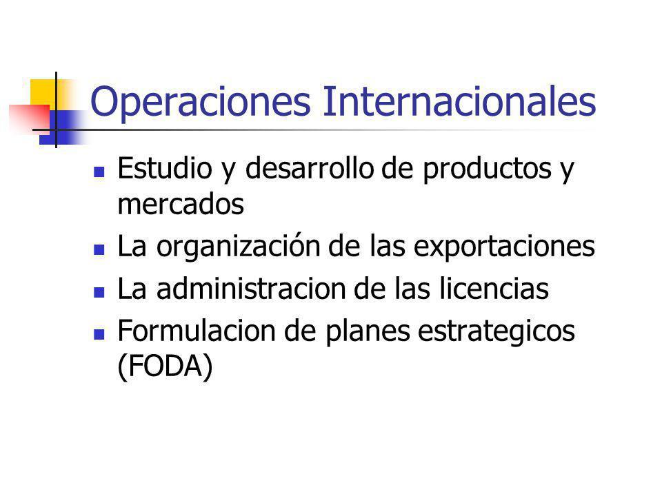 Operaciones Internacionales Estudio y desarrollo de productos y mercados La organización de las exportaciones La administracion de las licencias Formu