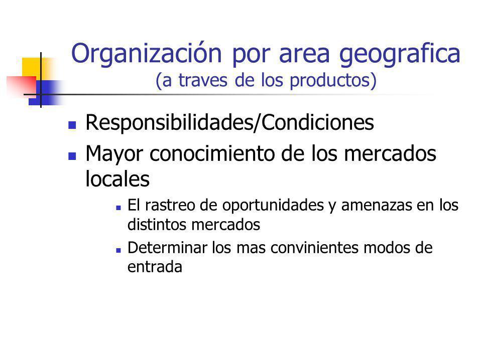 Organización por area geografica (a traves de los productos) Responsibilidades/Condiciones Mayor conocimiento de los mercados locales El rastreo de op
