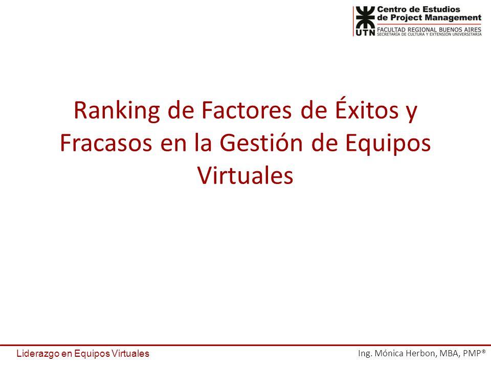 Ranking de Factores de Éxitos y Fracasos en la Gestión de Equipos Virtuales Liderazgo en Equipos Virtuales Ing. Mónica Herbon, MBA, PMP®