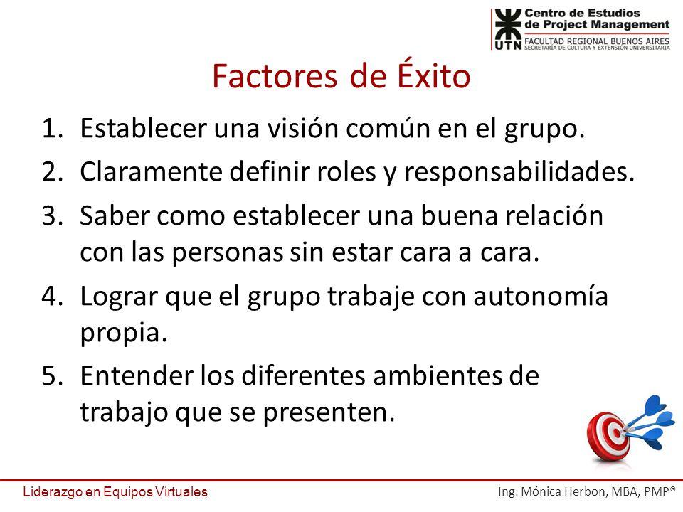 1.Establecer una visión común en el grupo. 2.Claramente definir roles y responsabilidades. 3.Saber como establecer una buena relación con las personas