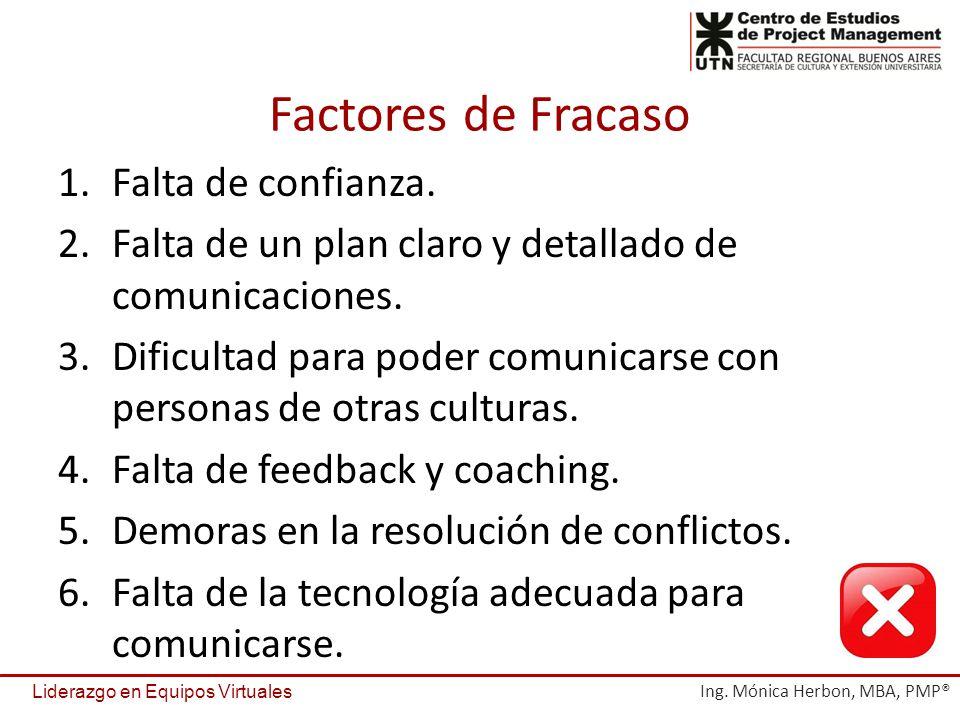 1.Falta de confianza. 2.Falta de un plan claro y detallado de comunicaciones. 3.Dificultad para poder comunicarse con personas de otras culturas. 4.Fa