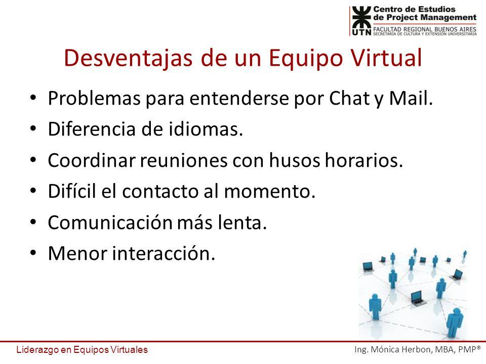 Desventajas de un Equipo Virtual Problemas para entenderse por Chat y Mail. Diferencia de idiomas. Coordinar reuniones con husos horarios. Difícil el