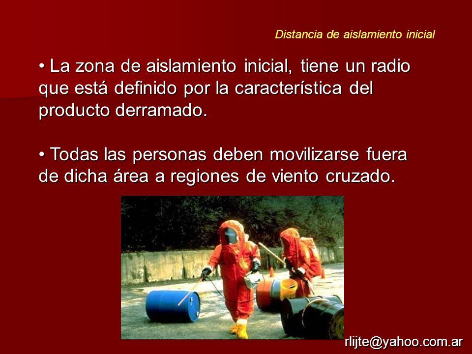 Zona 1: Zona de Exclusión Zona 2: Zona de reducción de la contaminación Zona 3: Zona de apoyo rlijte@yahoo.com.ar