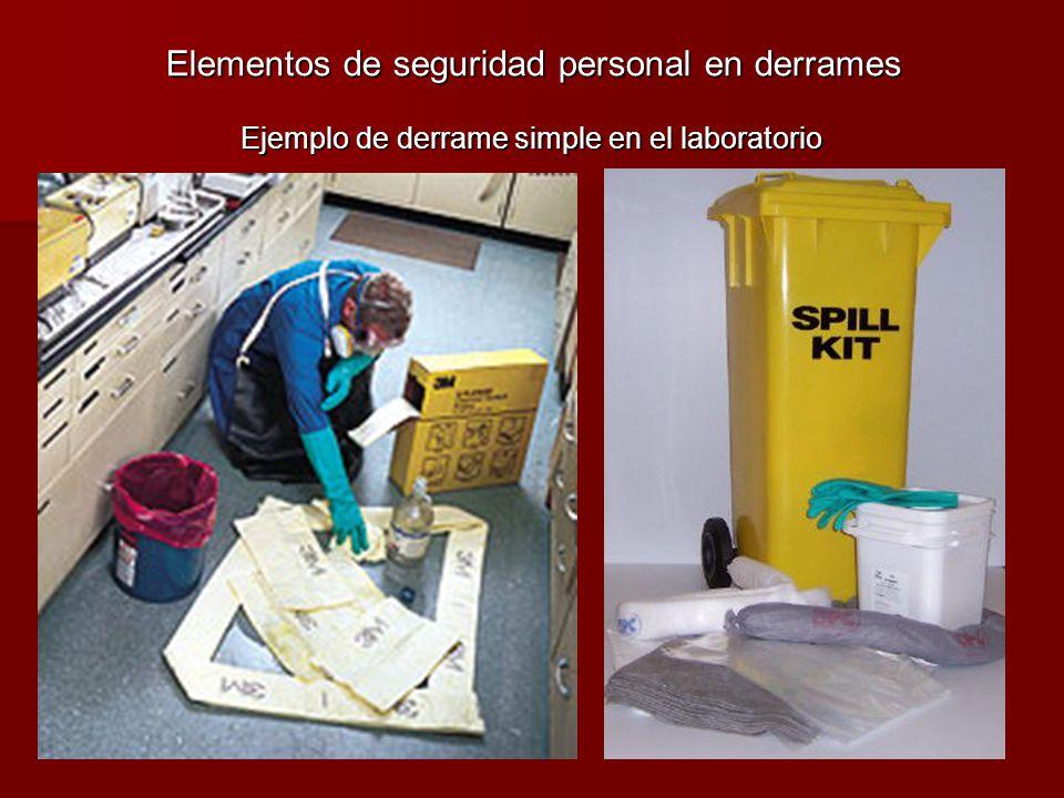 Elementos de seguridad personal en derrames Derrames de alta complejidad rlijte@yahoo.com.ar