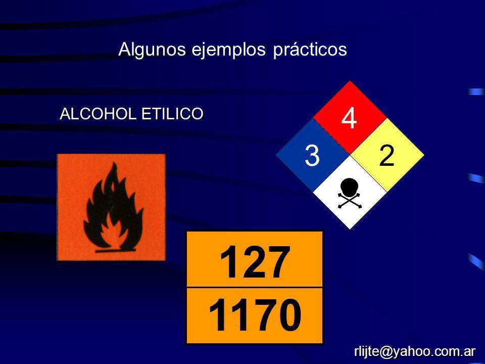 X137 1831 Algunos ejemplos prácticos 0 33 W COR ACIDO SULFÚRICO rlijte@yahoo.com.ar