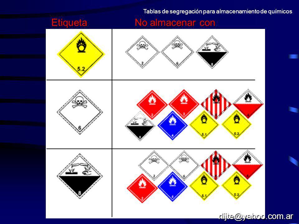 Tablas de segregación para almacenamiento de químicos rlijte@yahoo.com.ar