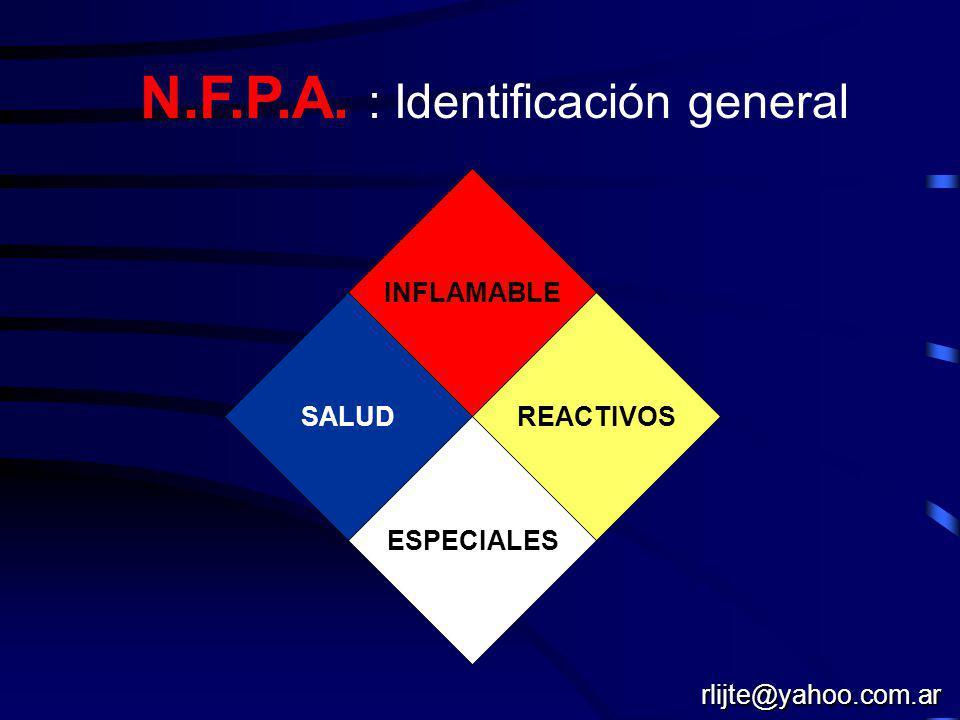 Normas consideradas N.F.P.A.N.F.P.A.