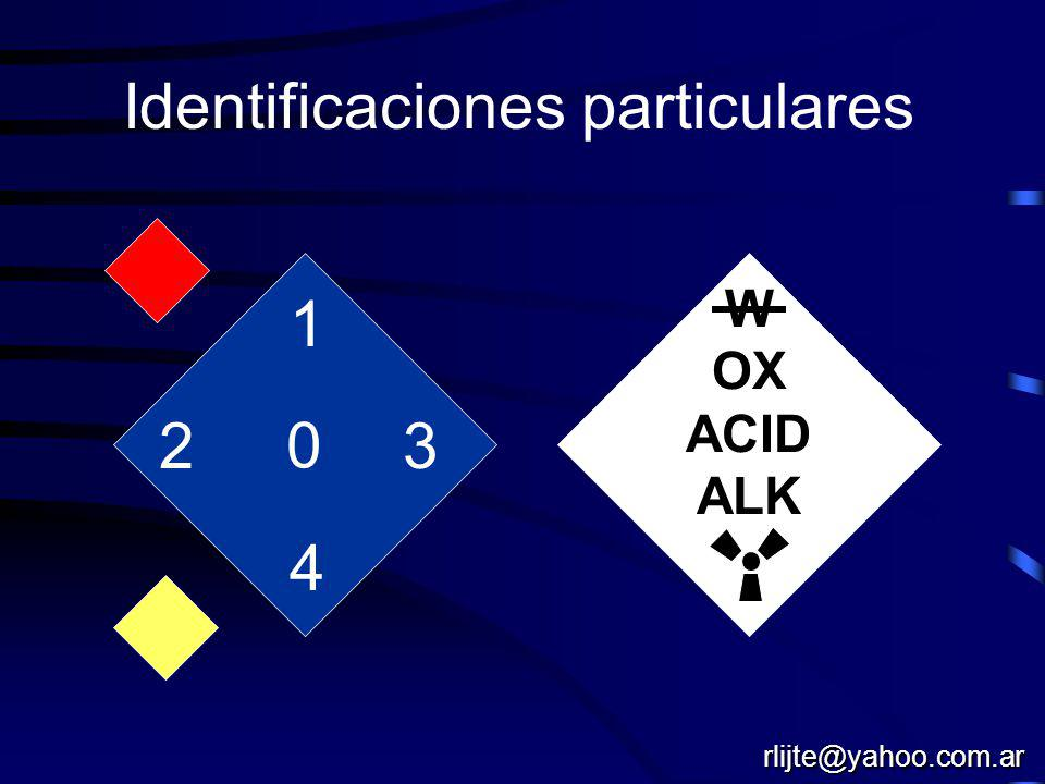 Identificaciones particulares W OX ACID ALK 1 23 4 0 rlijte@yahoo.com.ar