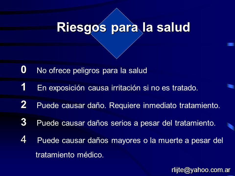 Clase 4: SOLIDOS INFLAMABLES rlijte@yahoo.com.ar