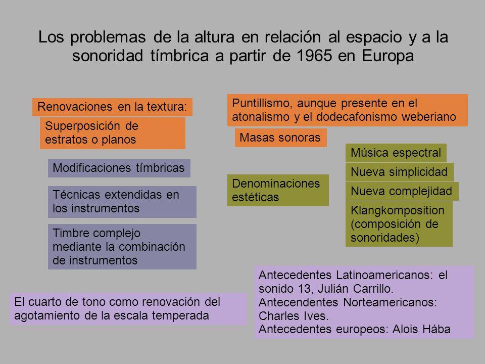 Los problemas de la altura en relación al espacio y a la sonoridad tímbrica a partir de 1965 en Europa El cuarto de tono como renovación del agotamien