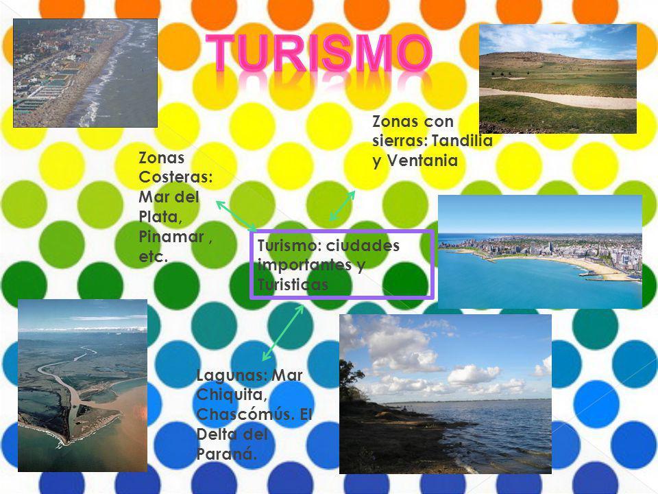 Turismo: ciudades importantes y Turisticas Zonas con sierras: Tandilia y Ventania Zonas Costeras: Mar del Plata, Pinamar, etc. Lagunas: Mar Chiquita,