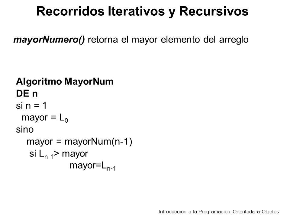Recorridos Iterativos y Recursivos Introducción a la Programación Orientada a Objetos mayorNumero() retorna el mayor elemento del arreglo Algoritmo Ma