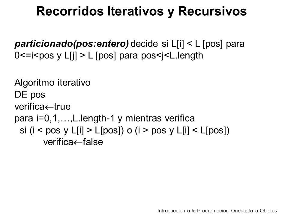 Recorridos Iterativos y Recursivos Introducción a la Programación Orientada a Objetos particionado(pos:entero) decide si L[i] L [pos] para pos<j<L.len
