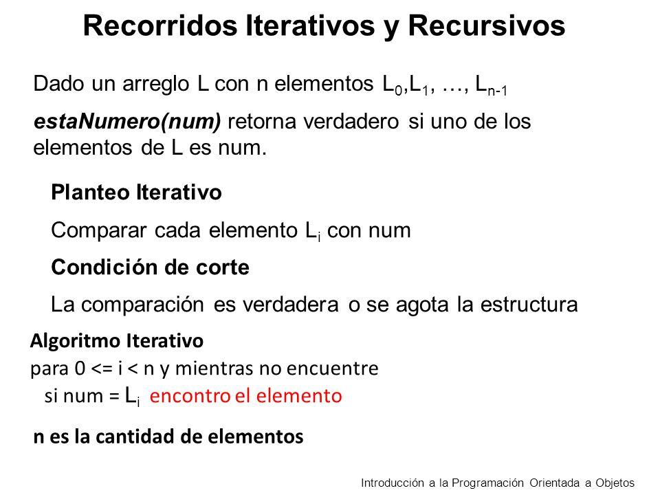 Recorridos Iterativos y Recursivos Introducción a la Programación Orientada a Objetos Implementación public boolean estaNumero(int num){ int i=0; esta=false; int n=L.length; while ((i<n) && !esta){ if (L[i] == num) esta=true; else i++; } return esta; } Buscamos soluciones correctas, legibles y eficientes.