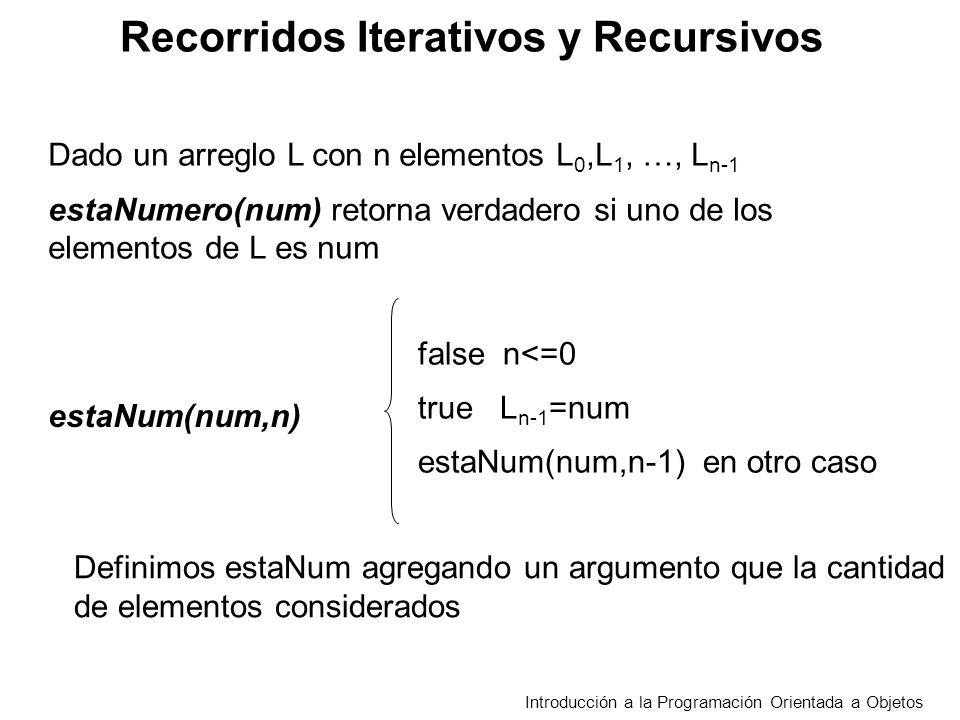 Recorridos Iterativos y Recursivos Introducción a la Programación Orientada a Objetos Solución Recursiva private boolean estaNum (int num, int n){ boolean esta; if (n<=0) esta=false; else if (L[n-1]==num) esta = true; else esta = estaNum(num,n-1); return esta; }