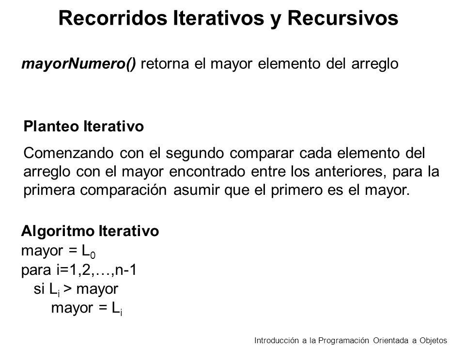 Recorridos Iterativos y Recursivos Introducción a la Programación Orientada a Objetos Planteo Recursivo Caso trivial: El arreglo tiene un único elemento que es el mayor Caso recursivo: El mayor elemento del L 0,L 1, …, L n-1 es el mayor entre el último y el mayor elemento de L 0,L 1, …, L n-2.