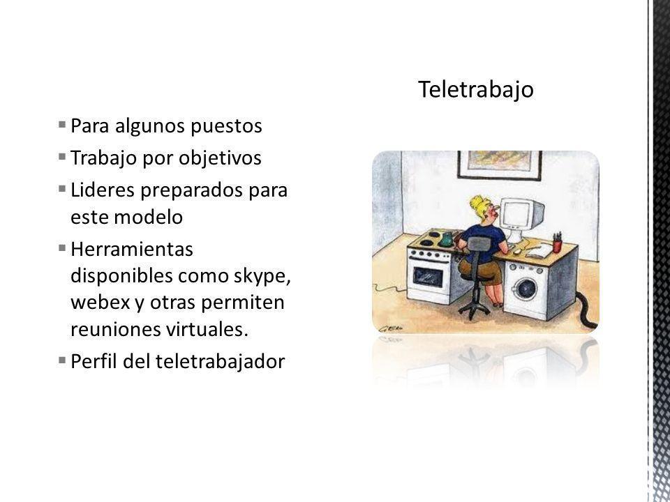 Para algunos puestos Trabajo por objetivos Lideres preparados para este modelo Herramientas disponibles como skype, webex y otras permiten reuniones v