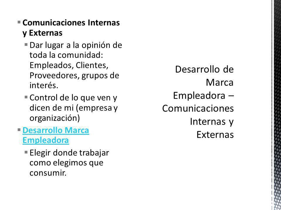 Comunicaciones Internas y Externas Dar lugar a la opinión de toda la comunidad: Empleados, Clientes, Proveedores, grupos de interés. Control de lo que