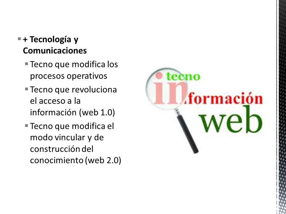 + Tecnología y Comunicaciones Tecno que modifica los procesos operativos Tecno que revoluciona el acceso a la información (web 1.0) Tecno que modifica