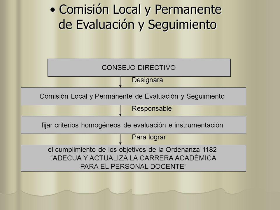 CONSEJO DIRECTIVO Designara Comisión Local y Permanente de Evaluación y Seguimiento Responsable fijar criterios homogéneos de evaluación e instrumenta