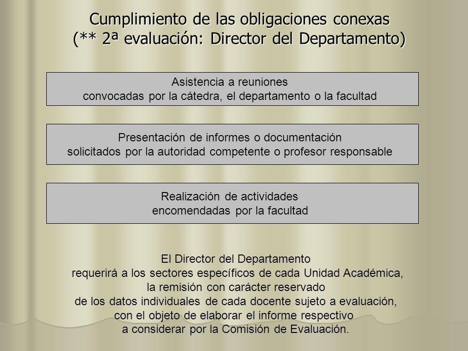 Cumplimiento de las obligaciones conexas (** 2ª evaluación: Director del Departamento) Asistencia a reuniones convocadas por la cátedra, el departamen