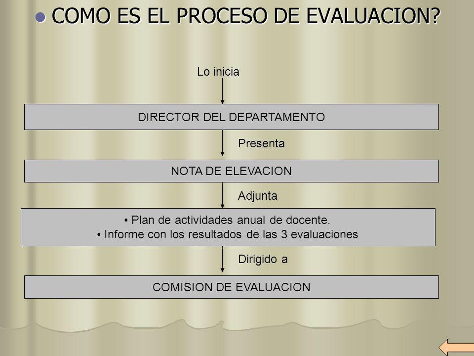 COMO ES EL PROCESO DE EVALUACION? COMO ES EL PROCESO DE EVALUACION? DIRECTOR DEL DEPARTAMENTO NOTA DE ELEVACION Plan de actividades anual de docente.