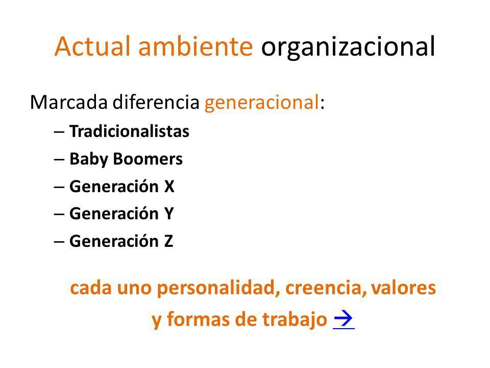 Actual ambiente organizacional Marcada diferencia generacional: – Tradicionalistas – Baby Boomers – Generación X – Generación Y – Generación Z cada uno personalidad, creencia, valores y formas de trabajo
