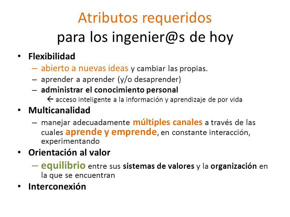 Atributos requeridos para los ingenier@s de hoy Flexibilidad – abierto a nuevas ideas y cambiar las propias.