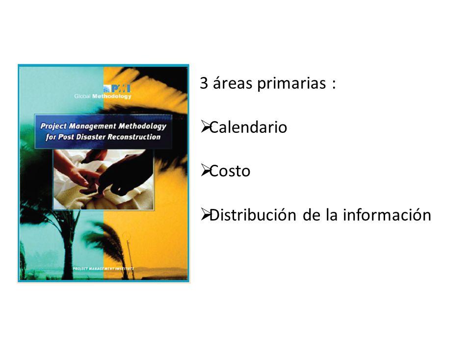 3 áreas primarias : Calendario Costo Distribución de la información