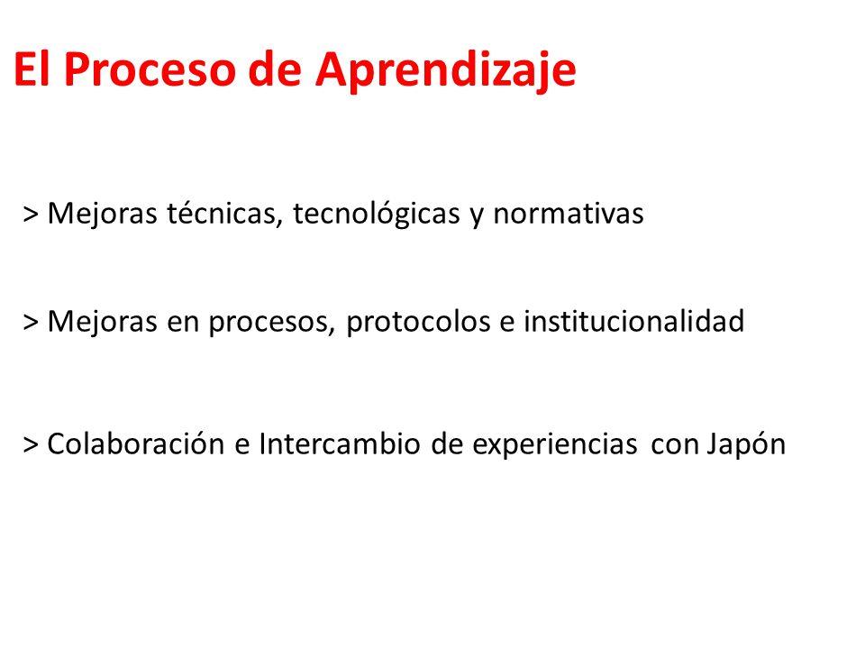 El Proceso de Aprendizaje > Mejoras técnicas, tecnológicas y normativas > Mejoras en procesos, protocolos e institucionalidad > Colaboración e Interca