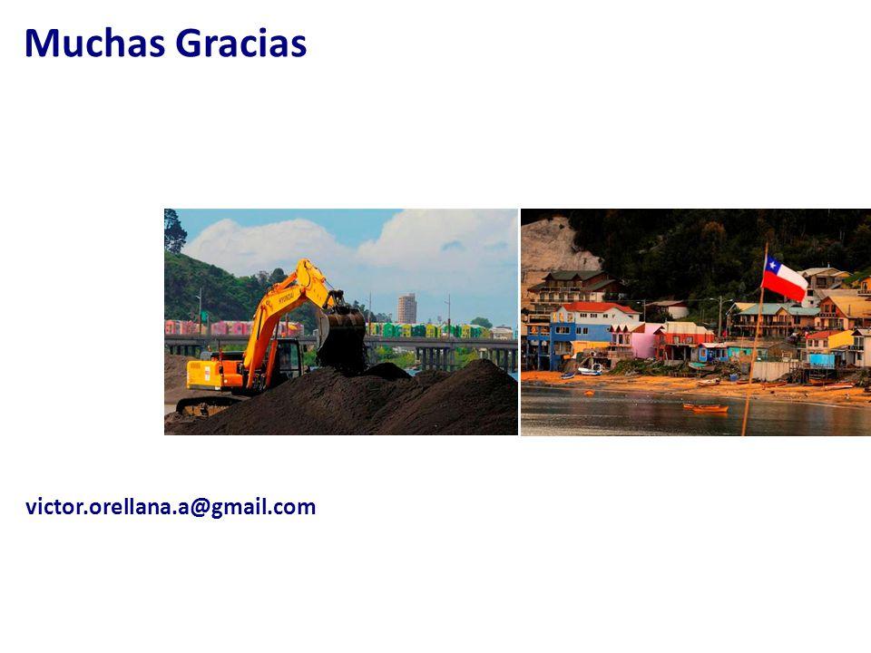 Muchas Gracias victor.orellana.a@gmail.com