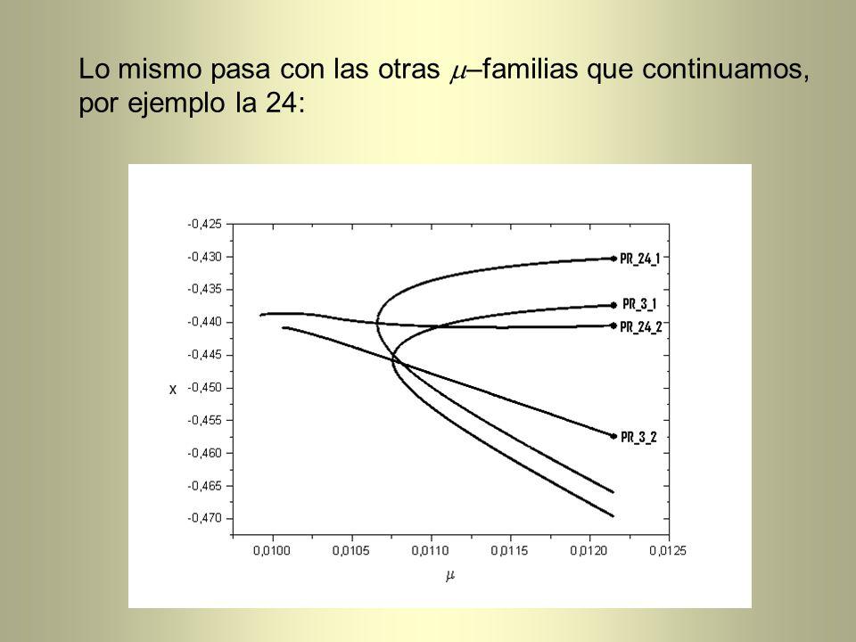 Lo mismo pasa con las otras –familias que continuamos, por ejemplo la 24: