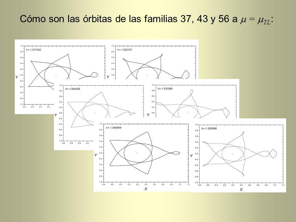 Cómo son las órbitas de las familias 37, 43 y 56 a = TL :