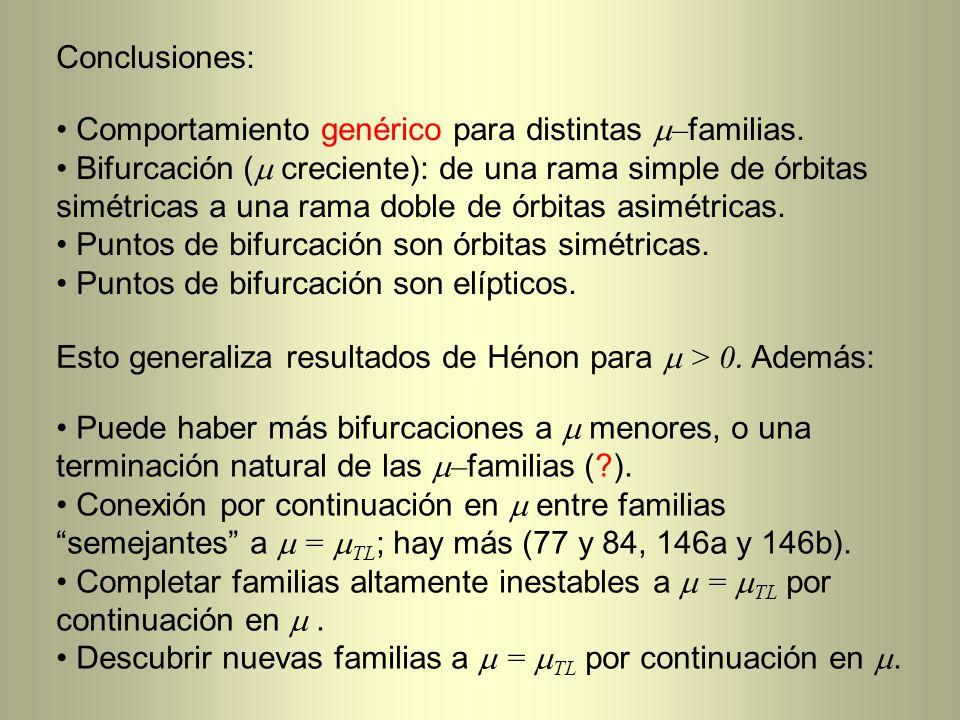 Conclusiones: Comportamiento genérico para distintas – familias.