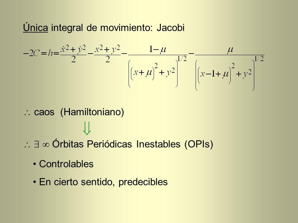 Única integral de movimiento: Jacobi caos (Hamiltoniano) Órbitas Periódicas Inestables (OPIs) Controlables En cierto sentido, predecibles