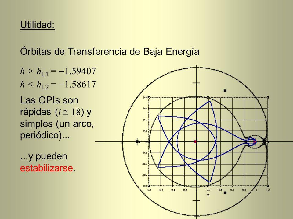 Utilidad: Órbitas de Transferencia de Baja Energía h > h L1 = 1.59407 h < h L2 = 1.58617 Las OPIs son rápidas ( t 18 ) y simples (un arco, periódico)......y pueden estabilizarse.