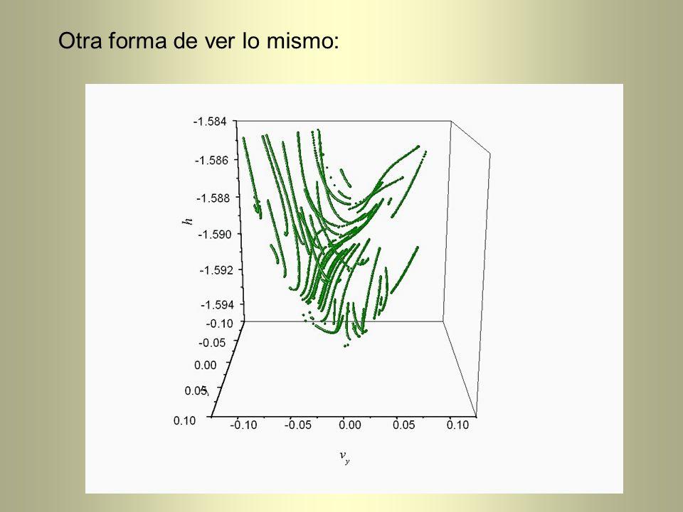 Catálogo de familias: Número: el de la OPI prolongada analíticamente Rango: ( h min, h max ) y ( T min, T max ) Curvas características: T-h, y-h, v y -h, v x -h en Curva sgn( u ) log u vs.