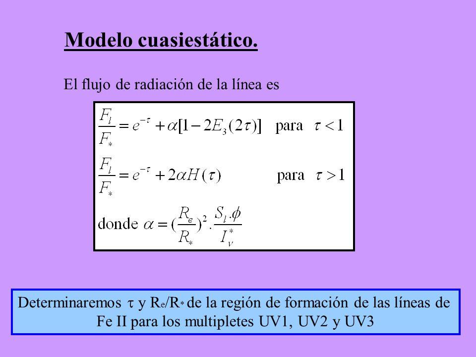 Modelo cuasiestático. El flujo de radiación de la línea es Determinaremos y R e /R * de la región de formación de las líneas de Fe II para los multipl