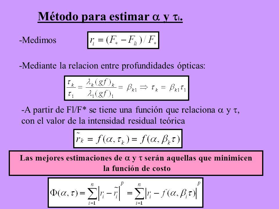 Método para estimar y i. -Medimos -Mediante la relacion entre profundidades ópticas: -A partir de Fl/F* se tiene una función que relaciona y, con el v