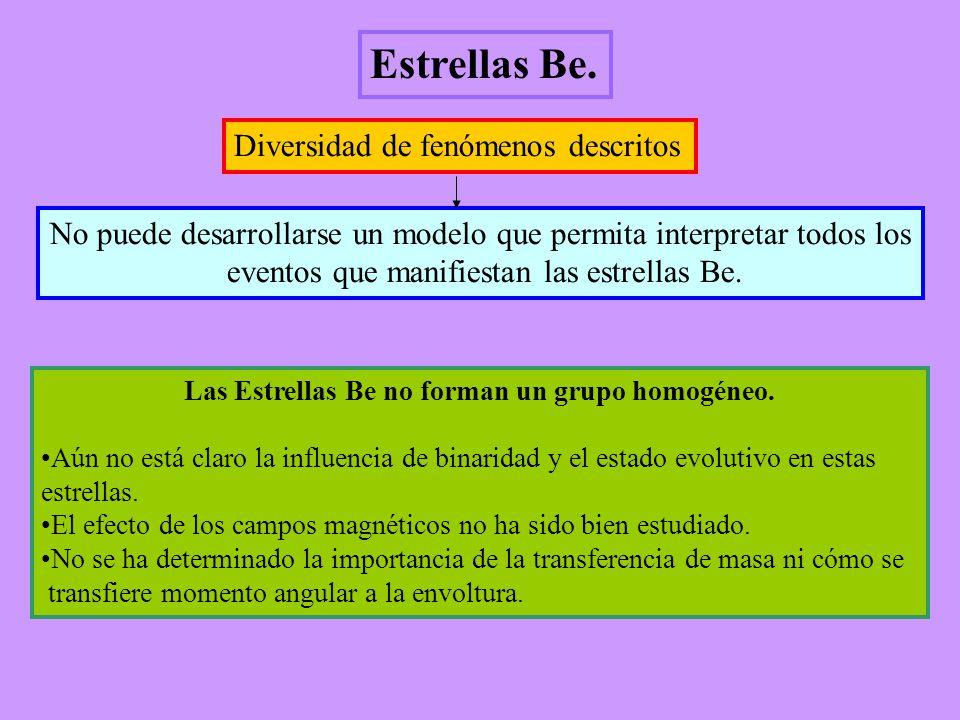Estrellas Be. Las Estrellas Be no forman un grupo homogéneo. Aún no está claro la influencia de binaridad y el estado evolutivo en estas estrellas. El