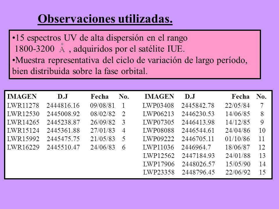 Observaciones utilizadas. 15 espectros UV de alta dispersión en el rango 1800-3200, adquiridos por el satélite IUE. Muestra representativa del ciclo d