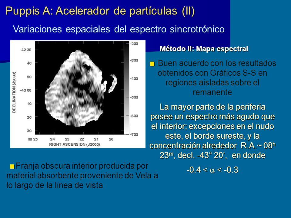 Puppis A: Acelerador de partículas (II) Variaciones espaciales del espectro sincrotrónico Buen acuerdo con los resultados obtenidos con Gráficos S-S e