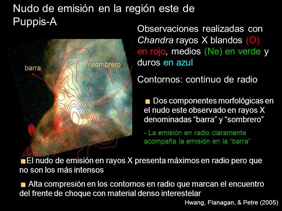 Observaciones realizadas con Chandra rayos X blandos (O) en rojo, medios (Ne) en verde y duros en azul Contornos: continuo de radio Nudo de emisión en