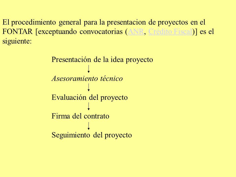 El procedimiento general para la presentacion de proyectos en el FONTAR [exceptuando convocatorias (ANR, Crédito Fiscal)] es el siguiente:ANRCrédito Fiscal Presentación de la idea proyecto Asesoramiento técnico Evaluación del proyecto Firma del contrato Seguimiento del proyecto