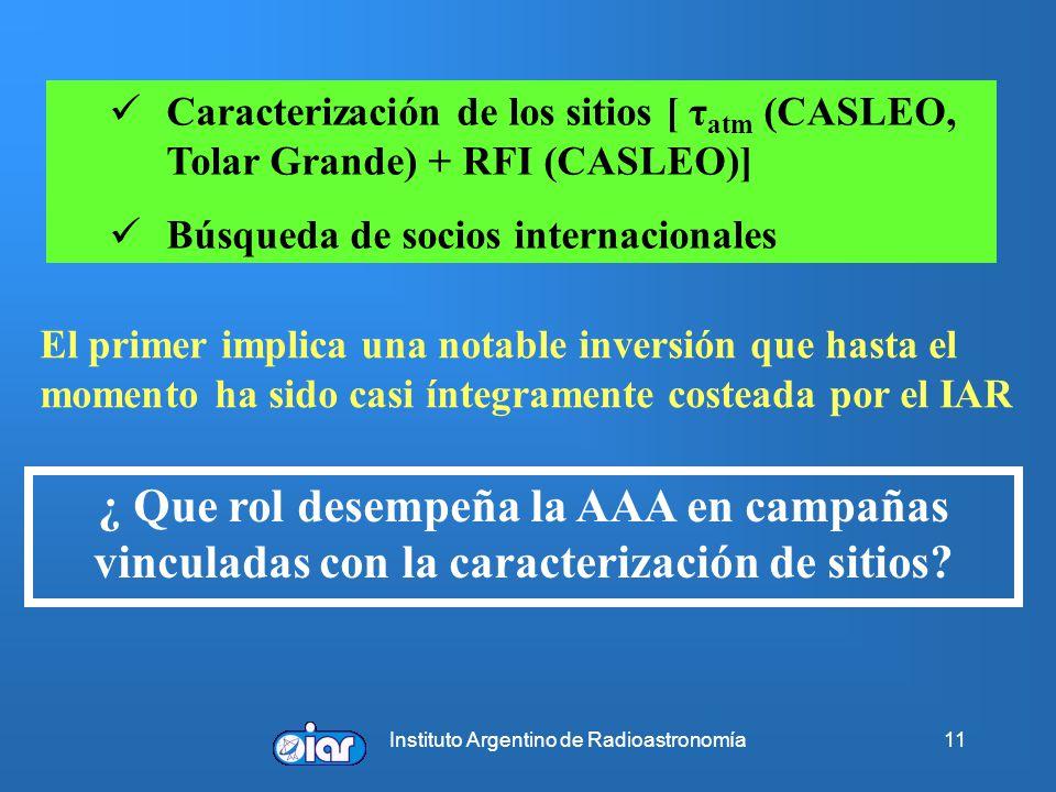 Instituto Argentino de Radioastronomía11 Caracterización de los sitios [ τ atm (CASLEO, Tolar Grande) + RFI (CASLEO)] Búsqueda de socios internacional
