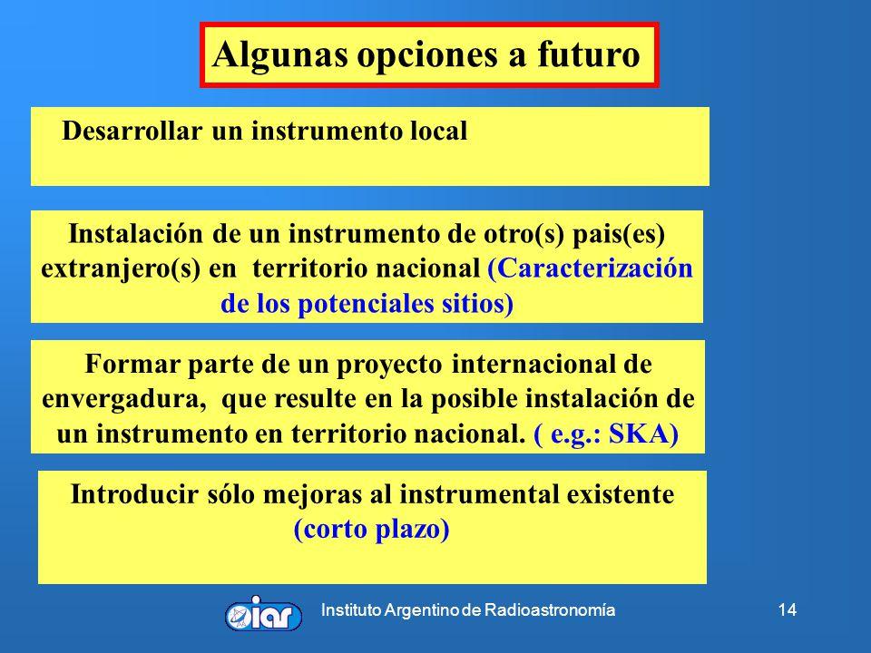 Instituto Argentino de Radioastronomía14 Algunas opciones a futuro Desarrollar un instrumento local Instalación de un instrumento de otro(s) pais(es)
