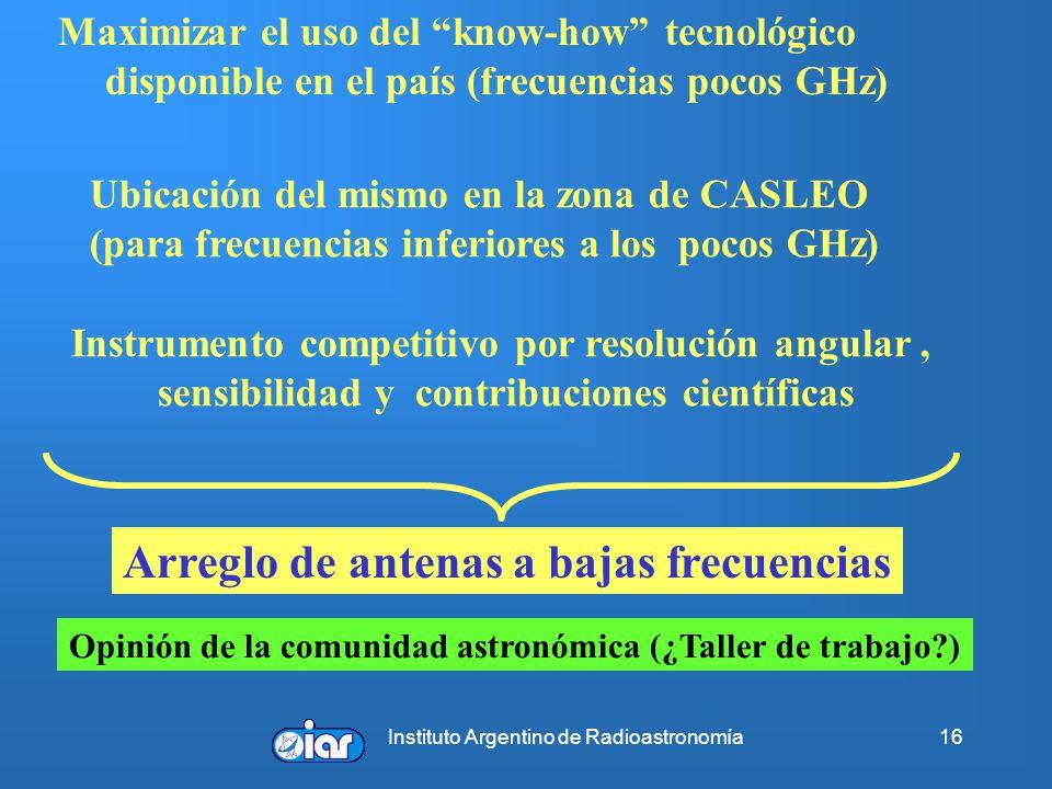 Instituto Argentino de Radioastronomía16 Maximizar el uso del know-how tecnológico disponible en el país (frecuencias pocos GHz) Ubicación del mismo e